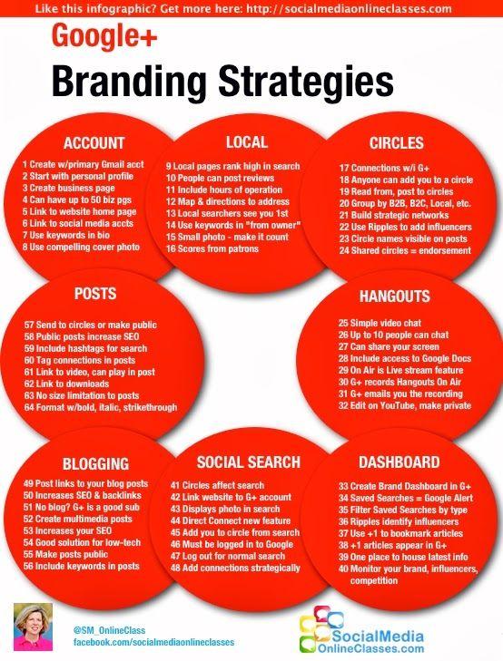 Branding Strategies via Google Plus [Infographic] #DigitalMarketing