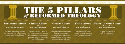 Vijf pijlers van de gereformeerde theologie