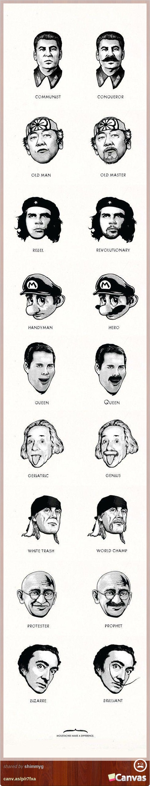 Nerd fashion: mustaches make a difference