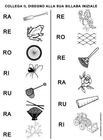 scheda sillabe ra re ri ro ru anche per verifica cl prima