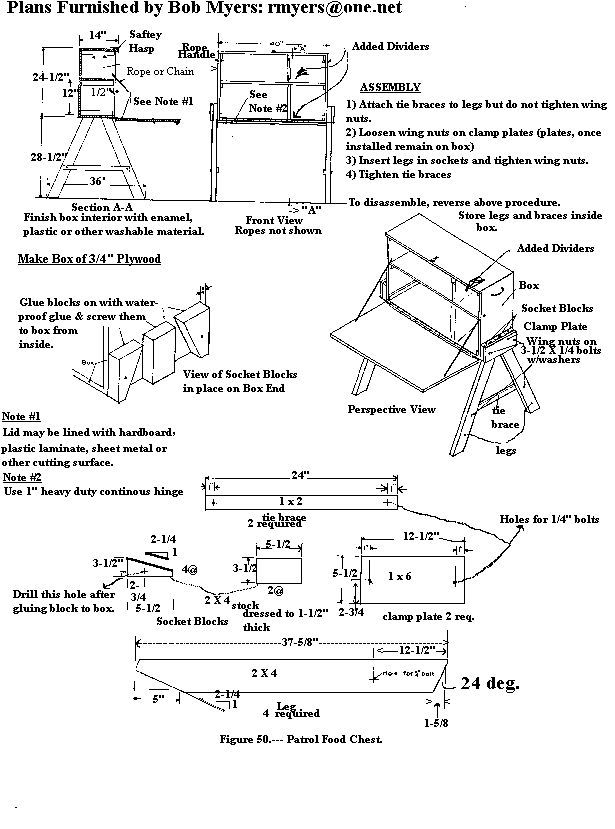 Patbox Jpg 615 215 829 Pixels Chuck Box Plans Pinterest