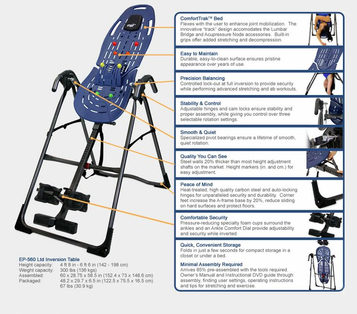 26 best Teeter Inversion Tables images on Pinterest | Inversion ...