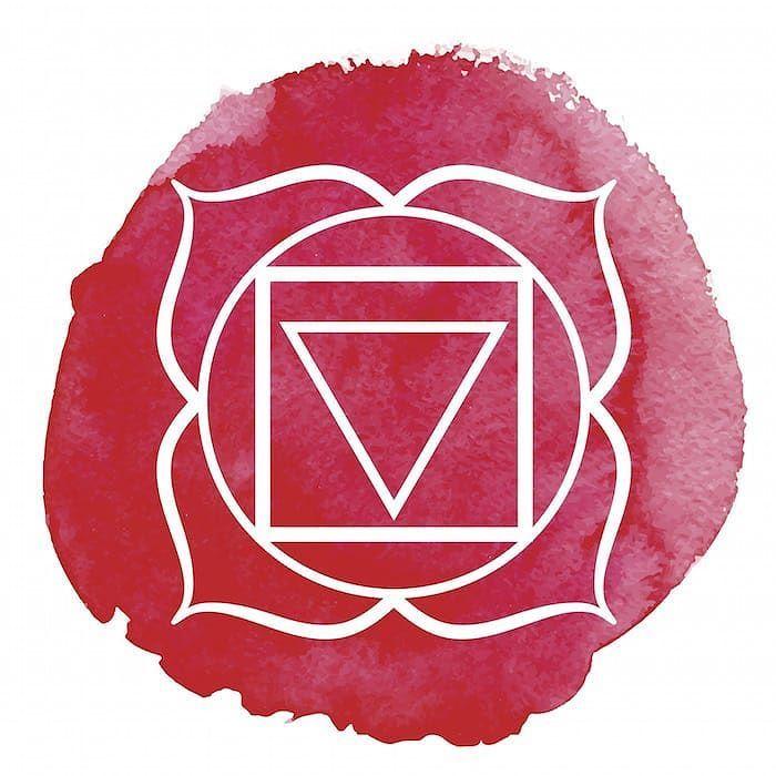 13 Best Root Chakra Symbol Images On Pinterest Chakra Symbols