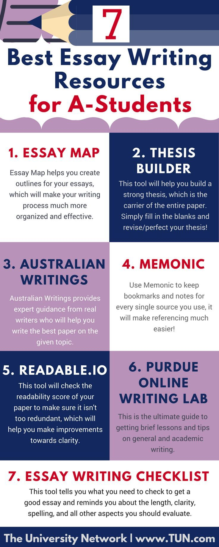 ideas about writing papers college here are 7 convenient essay writing resources that will help you tackle those papers