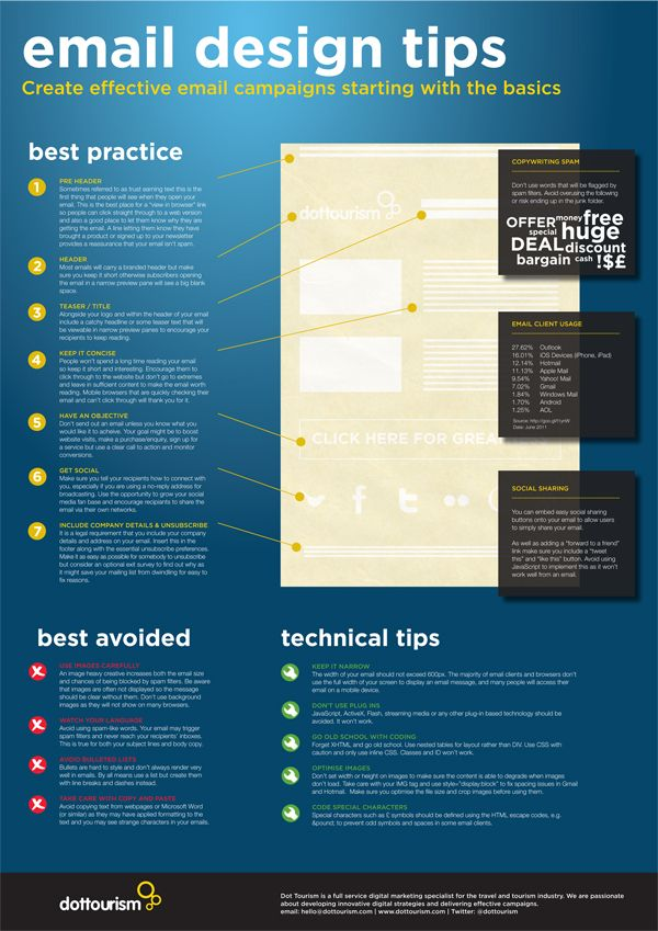 The infographic includes our top best practice tips. We also give a summary on things to avoid and our top technical tips for producing beautiful emails.