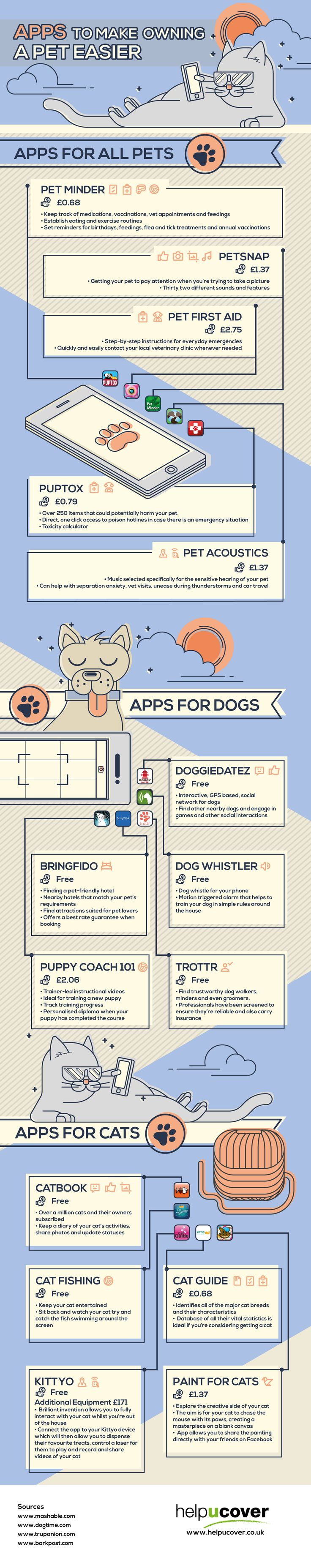 The Best Apps for Pet Owners #Infographic #Apps #Pets