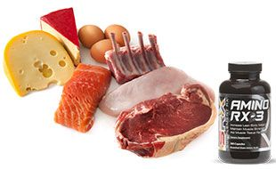 BCAA: The Magic Muscle Food