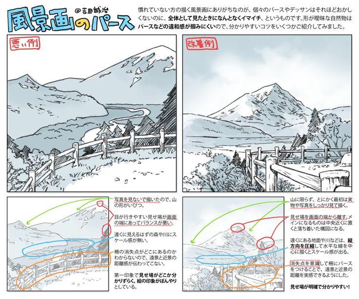 """吉田誠治/TIA118す15aさんのツイート: """"@yoshida_seiji これは「山と展望台のある写実的な風景画」(つまり右側のような絵)を描きたいときのものなので、例えば平面的なイラストとして処理したい場合はこの限りではないです。他にも望遠で距離感を潰す場合など、目的に応じて演出方法はいろいろあります。"""""""