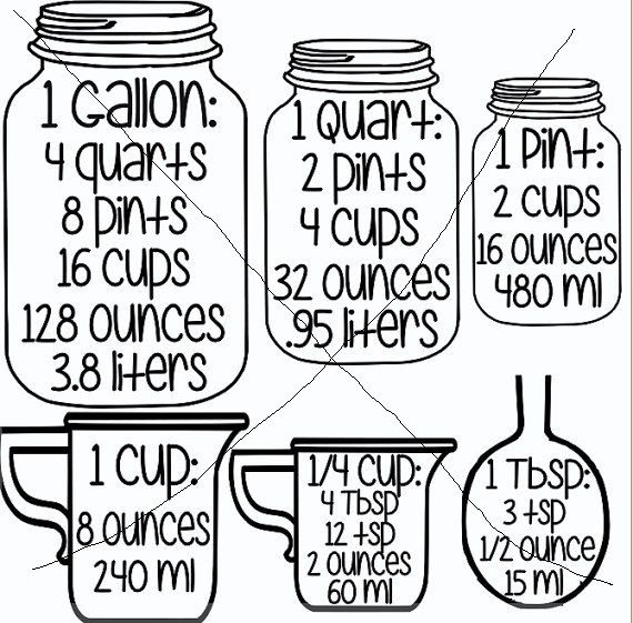 Hey, I found this really awesome Etsy listing at https://www.etsy.com/listing/459281940/kitchen-conversion-chart-conversion-jars