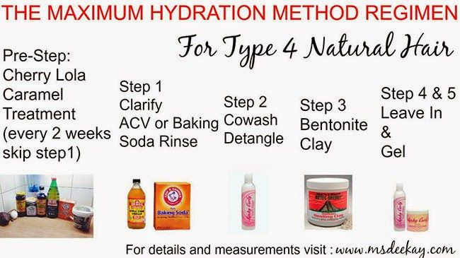 The Maximum Hydration Method for 4C Hair | Curly N…