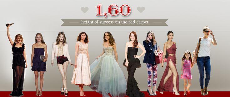 Cómo se verían Kylie Minogue, Kate Moss, Sarah Jessica Parker, Olivia Palermo, Natalie Portman, Julianne Moore, Megan Fox, de pie una al lado de otra. Celebrities heights Comparison  The height of success
