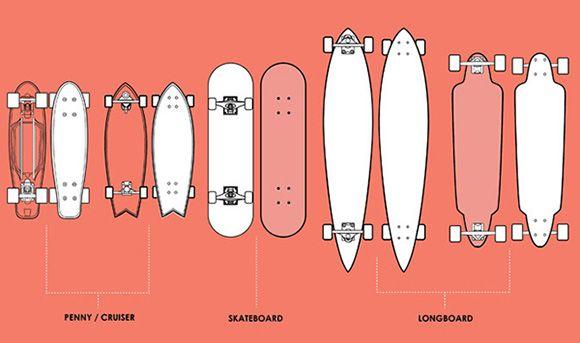 What Size Skateboard In 2020 Skateboard Cool Skateboards Deck Size