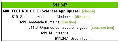 Classification décimale Dewey - Dernière édition française