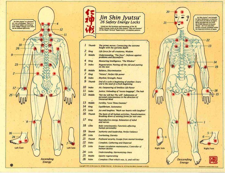 Ancient Healing Art comes to Clarksville - Clarksville, TN Online