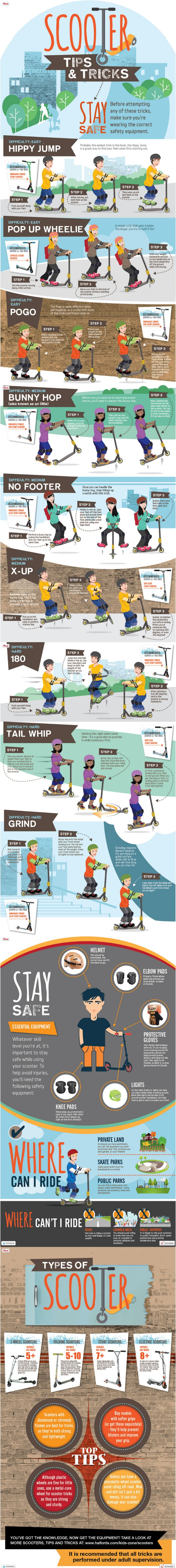 Over 10 Awesome Trick Scooter Safety Tips & Tricks   These are pretty much some of the best stunts to teach your children on their stunt scooters.
