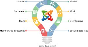 Silicon Valley is a #Joomla #website development and #designing company in USA, UK, Australia, India. We offer proficient #service at reasonable price.
