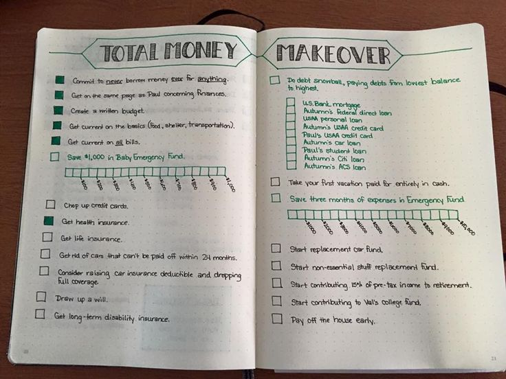 "I like the setup :). Dave Ramsey ""Total Money Makeover"". Bullet Journal Junkies, Autumn Dmytrewycz."