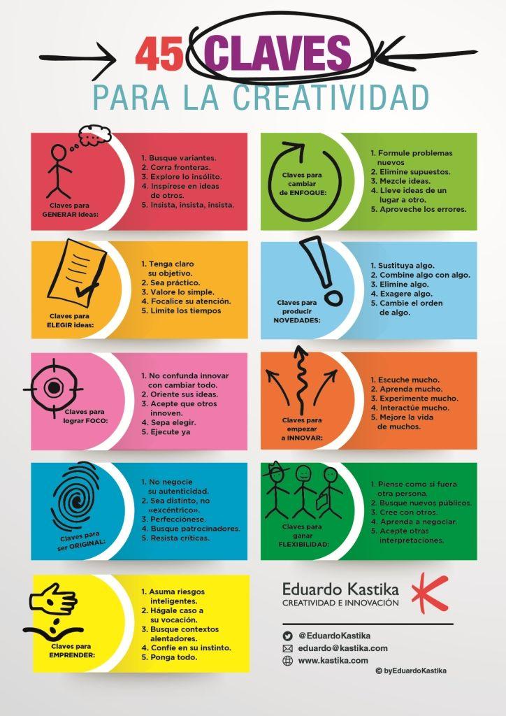 Hablando de claves para ser creativo. Hoy me gustaría presentar una infografía que enumera 45 claves para la creatividad. Esta infografía creada por Eduardo Kastika. Ofrece claves para: generar nuevas ideas, cambiar de enfoque, elegir ideas, producir novedades, logar foco, empezar a innovar, ser original, ganar flexibilidad y emprender. Por lo tanto, si últimamente has …