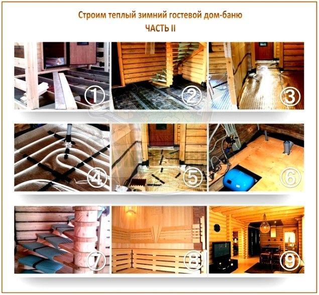 Зимний дом-баня гостевой