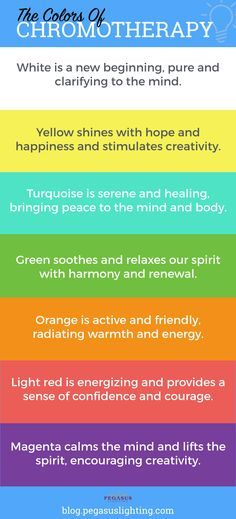 The Healing Colors of Chromotherapy (Infographic)