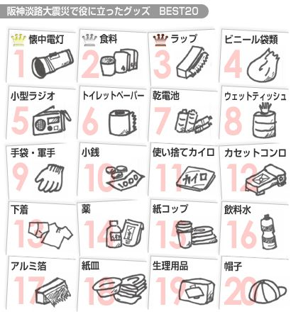 "mmtki: ""rabbitboy: ""虹裏 img 災害は忘れた頃にやってくるよ "" 2013-07-23 """