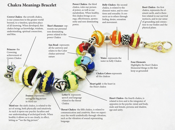 100+ Color Meanings The Bracelet Project HD Wallpapers – My