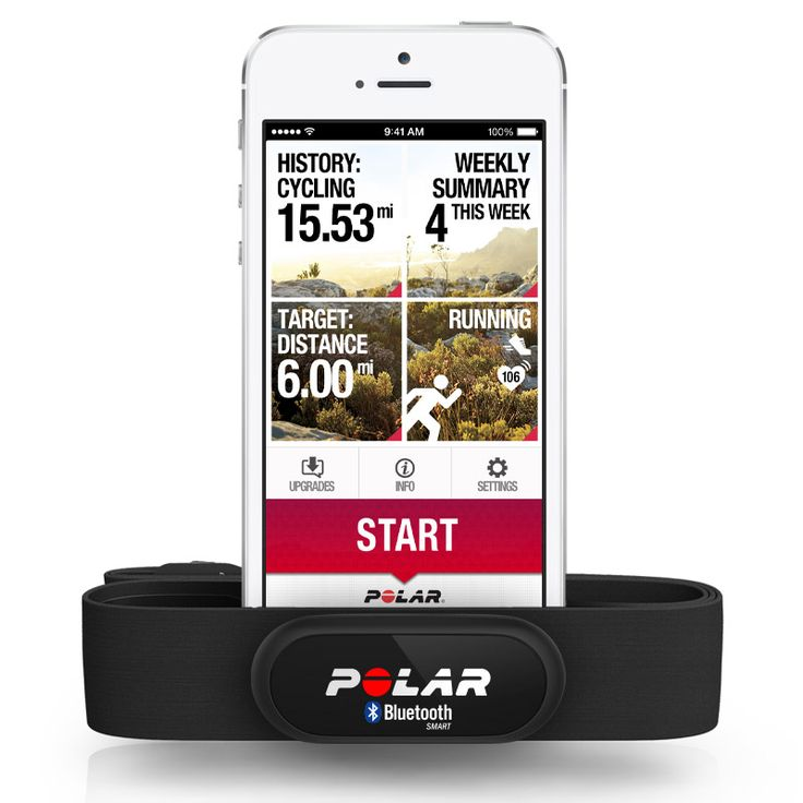 Polar Beat SW to go with my loop and HR Monitor