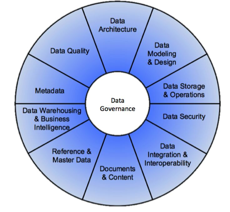 download Six Sigma: Konzeption und Erfolgsbeispiele für praktizierte Null Fehler
