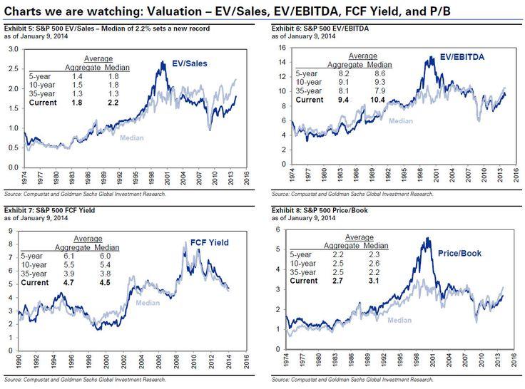 10 Warnings Signs Of Stock Market Exuberance