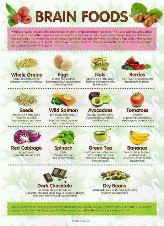 Brain Foods // Alimentos para o cérebro