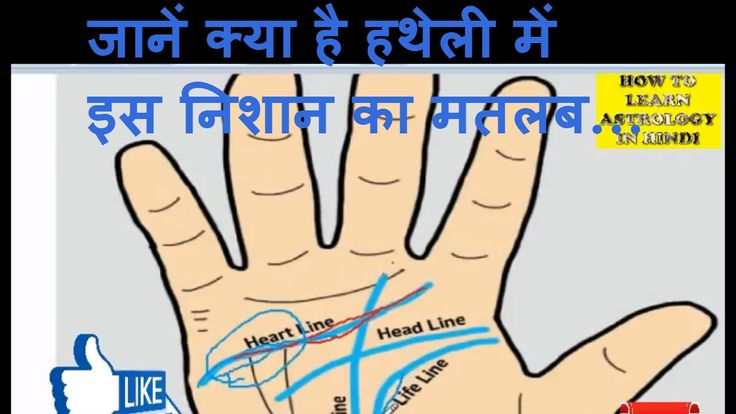 Signs on the Palm of Your Hand, How To Learn Astrology in Hindi