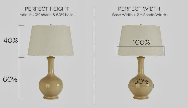 How To Measure Lamp Shade Simple 125 Best Lighting Images On Pinterest Decorating Design