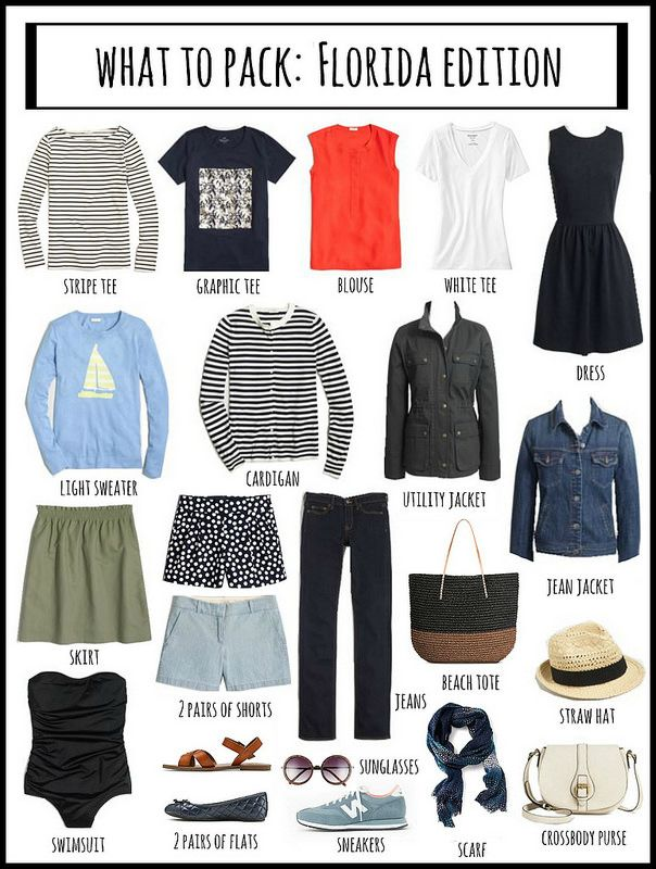 what to pack for Florida winter trip; Style On Target