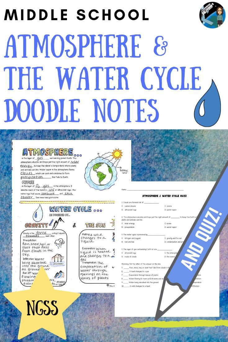 Atmosphere water cycle doodle notes quiz for the ngss middle school classroom these notes focus on how the sun and gravity drive the water cycle