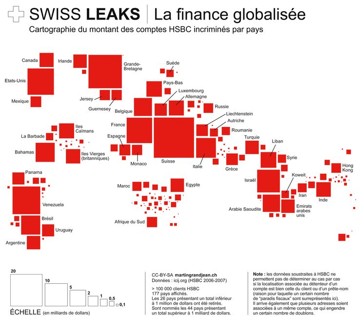 HSBC : carte de l'évasion fiscale globalisée Créée à partir des données révélées par l'enquête SwissLeaks sur les comptes de la banque HSBC, cette carte offre une visualisation inédite des montants de la fraude pays par pays.  #SwissLeaks