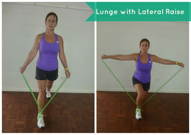 Resistance Band Training: Can You Resist It? #resistanceband #exercise