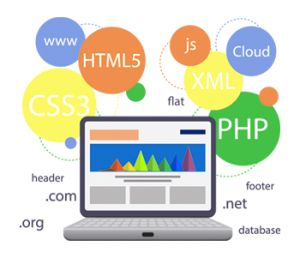 PHP Development | Best PHP Web Application Development Company