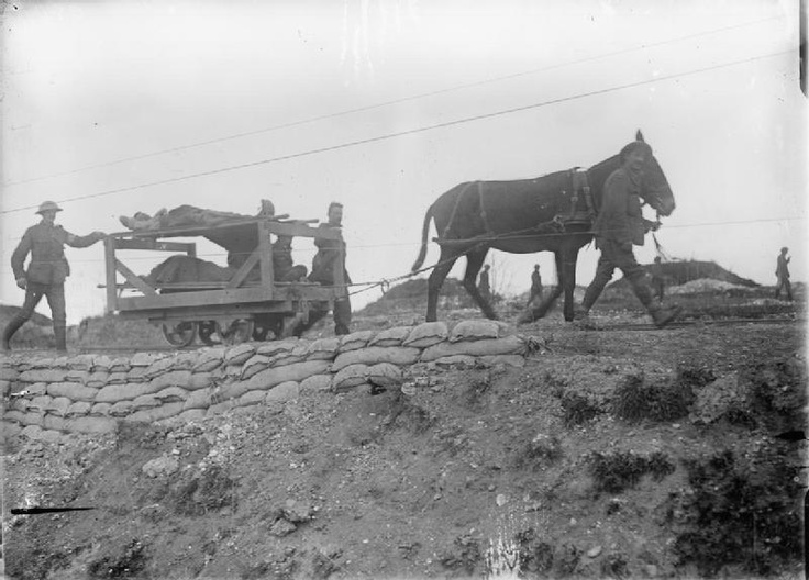 Image result for horse railway