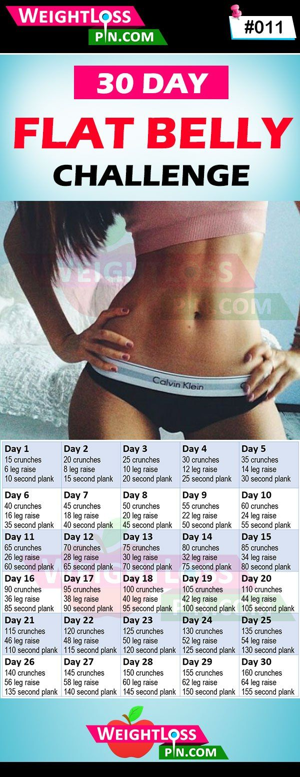 3 Exercise, 30 Day Flat Belly Challenge