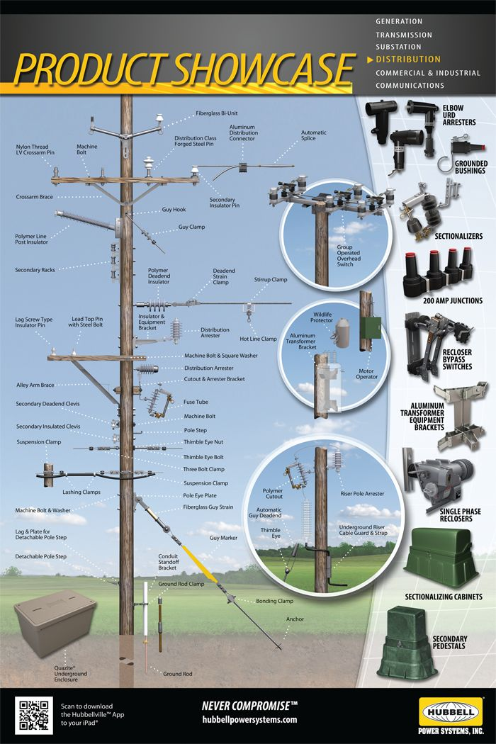 Hubbell Power Systems - Products for Electric Utilities, Telecommunications and Construction Industries