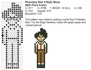 Dork Stitch: Small Sprite Patterns of The IT Crowd Cast