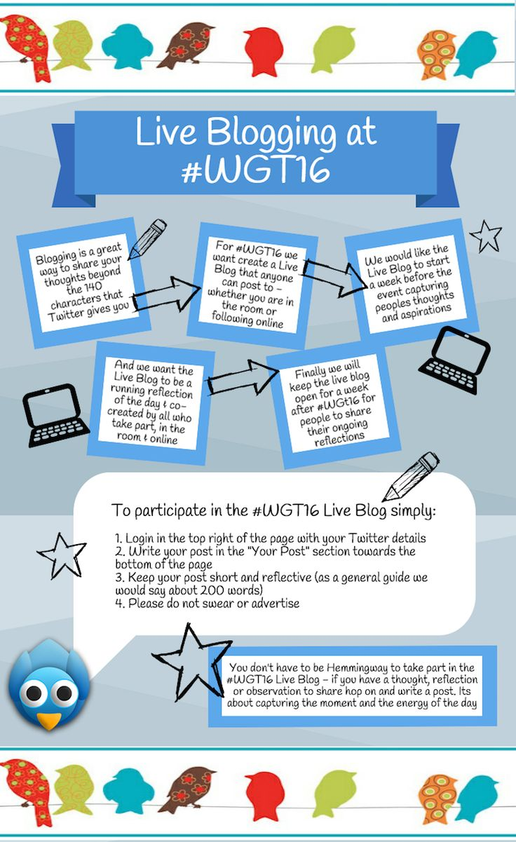 Live blogging at #WGT16 - post your reflections here