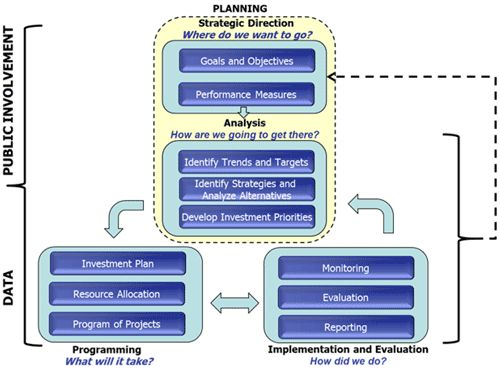 Best Strategy Case Frameworks Images On   Business