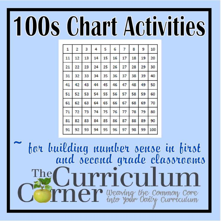 Free, printable math 100s chart activities.  Use these 100s chart activities to help your students develop number sense.  These activities address Common Core standards 1.NBT.5, 1.NBT.6, 2.Intro.1, and 2.NBT.5.