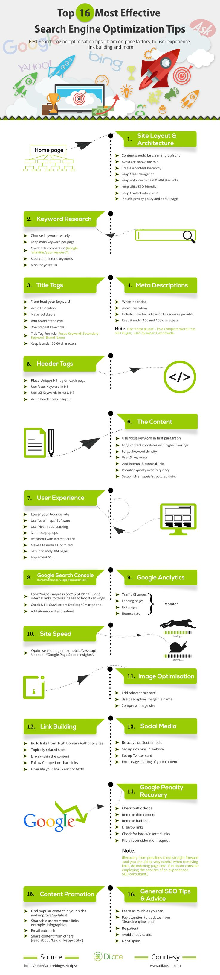 Top 16 Most Effective Search Engine Optimization Tips - #infographic