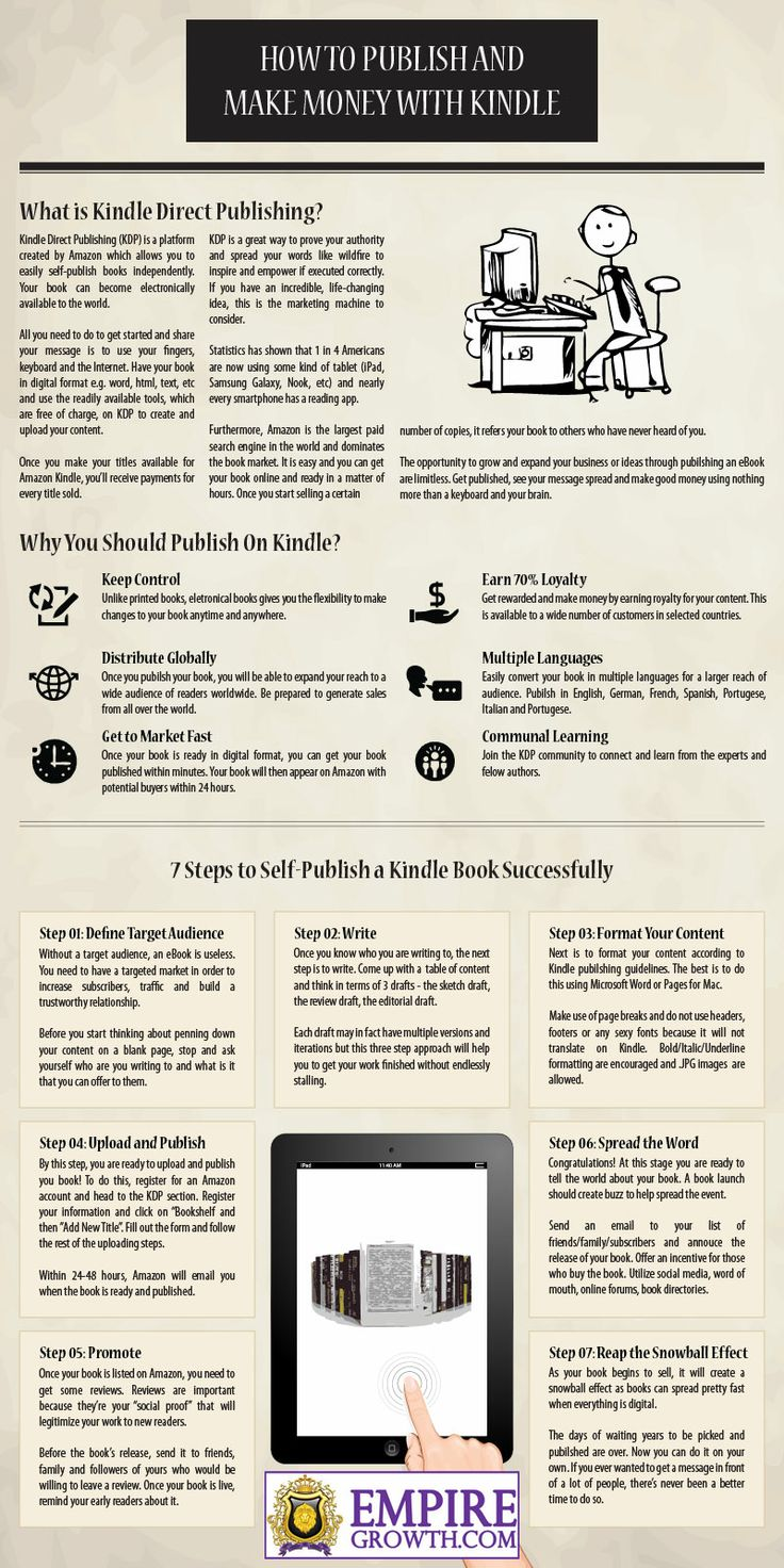 How To Publish And Make Money From Kindle [infographic]