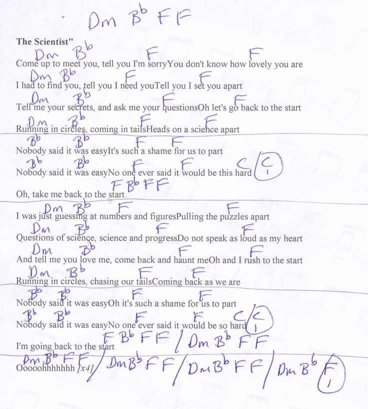 The Scientist (Coldplay) Guitar Chord Chart In Dm / F