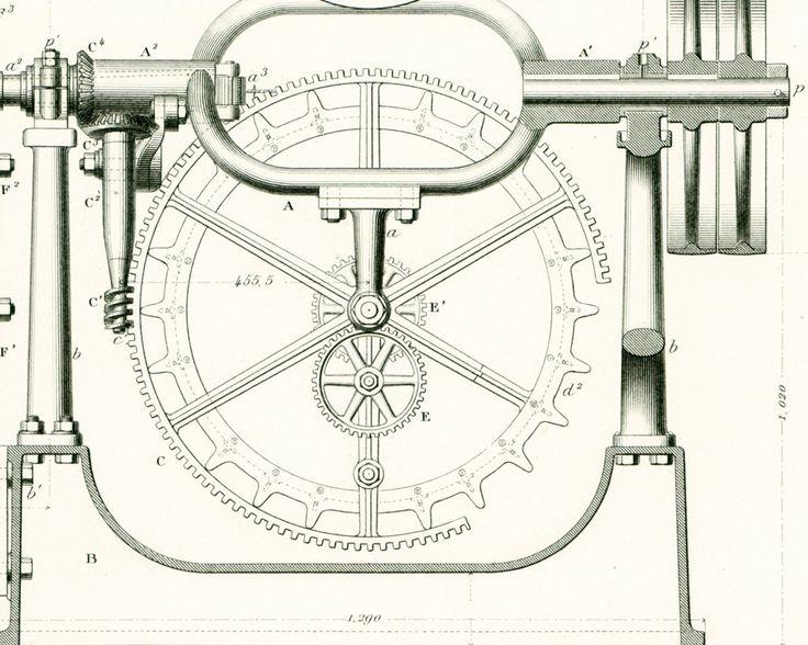 1884 Fabrication Ronce Artificielle. Fil Barbelé. Gravure Ancienne Brevet Publication Industrielle Technique Paris de la boutique sofrenchvintage sur Etsy