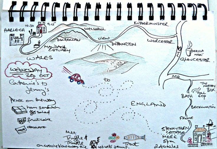 Image: Travel Journal storyboard story map