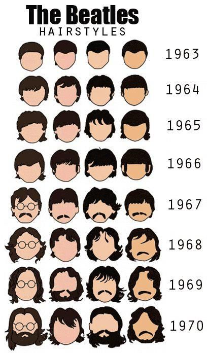 the beatles and their influence The boys who would become the beatles got their early musical education  through recordings that came in over the air or in boxes through the.